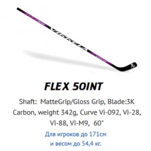 Детская клюшка FLEX 50INT